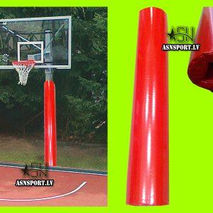 **Basketbola balsti, kronšteini, polsteri